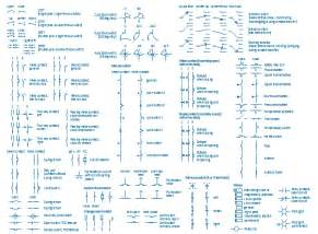 electrical symbols electrical schematic symbols electrical symbols electrical diagram