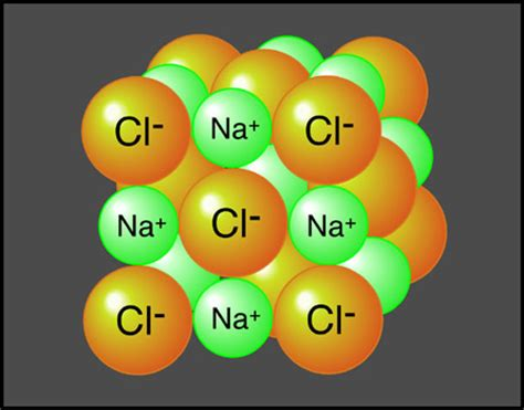 Table Salt Compound 6 A Characteristics Of Energy And Matter