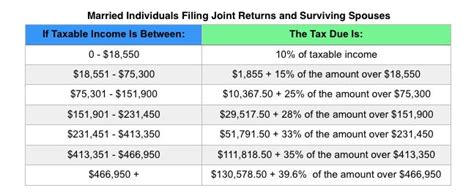 withholding tax table 2016 federal withholding tables 2016 newhairstylesformen2014 com