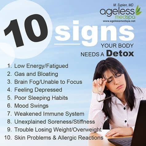 Detox How Much Weight Do You Lose by Lose Weight For Your Shape The Ultimate Guide