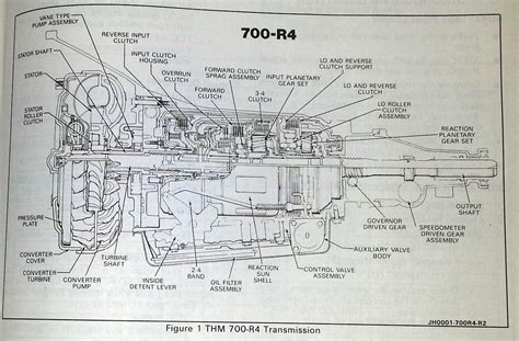700r4 transmission valve wiring 700r4 valve mods