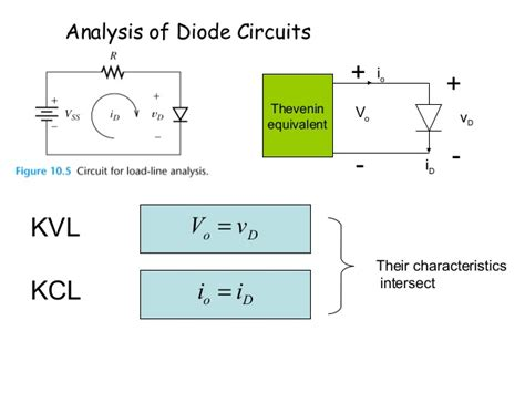 diode equivalent circuits lecture 3 diode equivalent circuits 28 images ch5 diodes and diodes circuits ppt ch3 diode