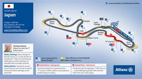 Suzuki Circuit Japanese Grand Prix 2017 Suzuka Circuit F1mix