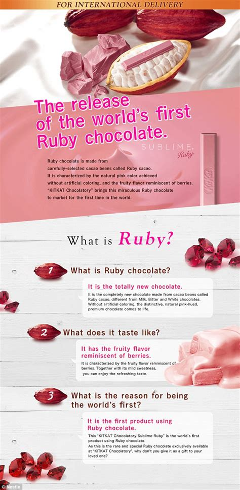 01 Pink Ruby kitkat launches world s millennial pink ruby chocolate