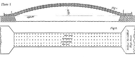 An Essay On Building Wooden Bridges 1797 by Structure Magazine The Permanent Bridge