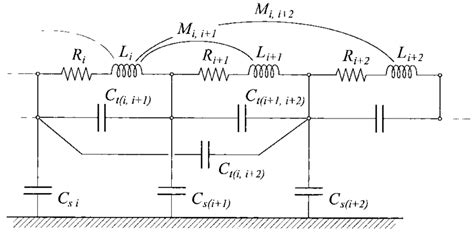 single layer inductor formula stray capacitance of single layer solenoid air inductors pdf available