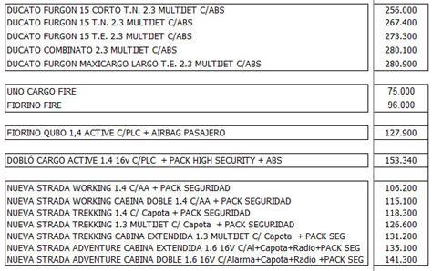 automoviles de industria argentina 2014 autos post automoviles industria argentina 2014 autos post