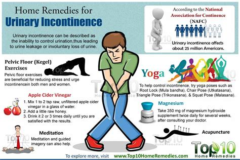 home remedies for urinary incontinence page 2 of 3 top