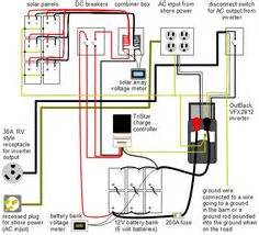 89 winnebago wiring diagrams 89 get free image about wiring diagram
