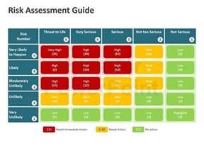 risk management editable powerpoint presentation