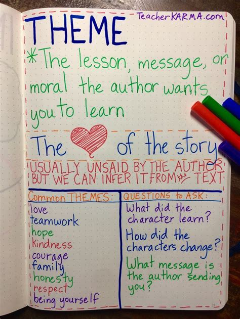 themes in reading comprehension theme anchor chart for reading comprehension teacherkarma