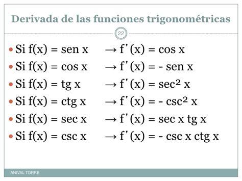 derivada de coseno cuadrado 04 derivadas definicion