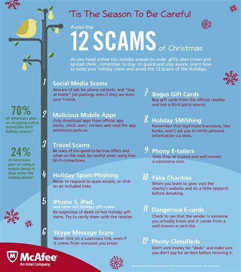 Online Money Making Scams List - avoid the 12 online scams of christmas infographic youngblah