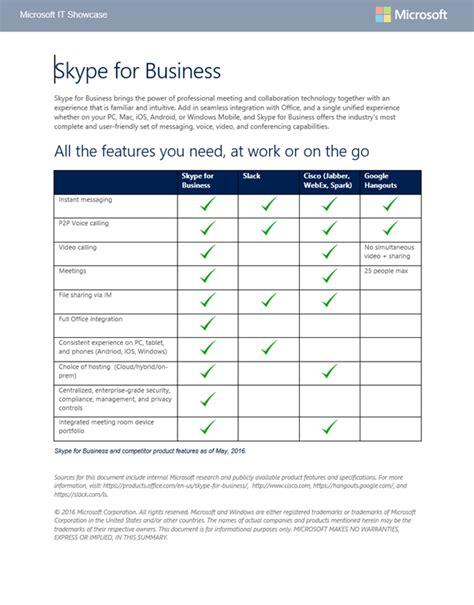 skype for business visio templates microsoft office professional 2007 office 2007