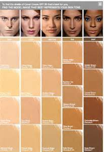 dermablend color chart nars color chart related keywords suggestions nars