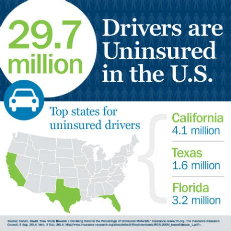 what is uninsured motor vehicle coverage
