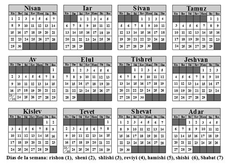 El Calendario Judio Calendario Hebreo 2016 Search Results Calendar 2015