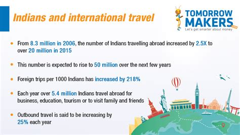Multi Trip multi trip travel insurance why it s a must for frequent travellers