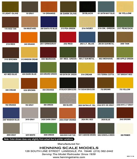 pin revell colour chart image search results on