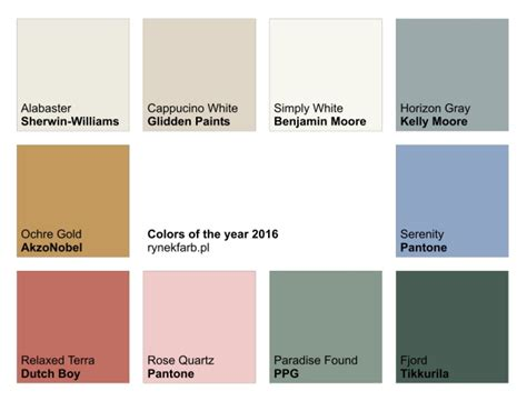 sherwin williams color of the year 2016 sherwin williams color of the year 2017 best free