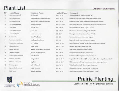 aquascape plants list prairie planting