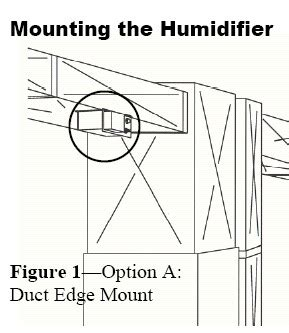 skuttle humidifier wiring diagram wiring diagram