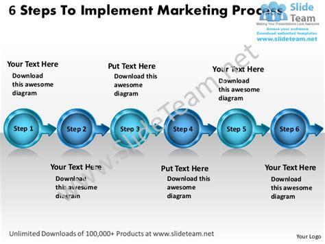 Sales Sop Template – S&op process template