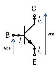 transistor vce transistor npn vce 28 images transistors output characteristics common base vs common