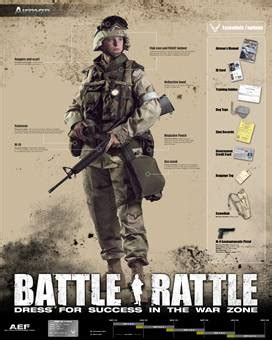 battle rattle my story as the serving special forces a team soldier in american history books