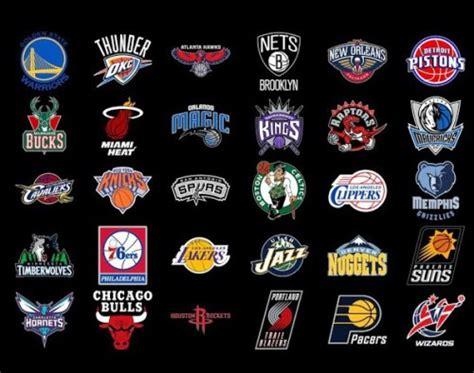 Mba Team Logos by Basketball Scores Explained Basketball Scores