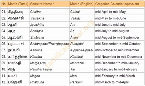 Calendar 6 Months From Today Sharmalan Thevar Tamil New Year Date