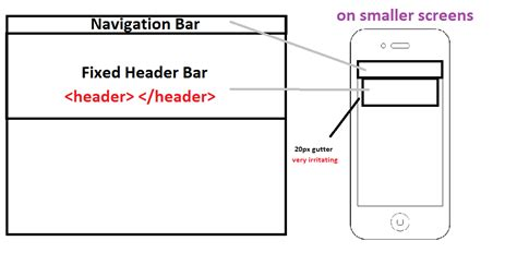 bootstrap layout fixed header getting started with bootstrap part 3 of series mr geek