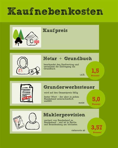 Hauskauf Nebenkosten Bayern by Die Wichtigsten Nebenkosten Beim Grundst 252 Ckskauf Bauen De