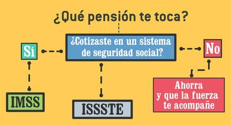 Pensiones Imss 2016 | pensiones imss mexico 2016 newhairstylesformen2014 com