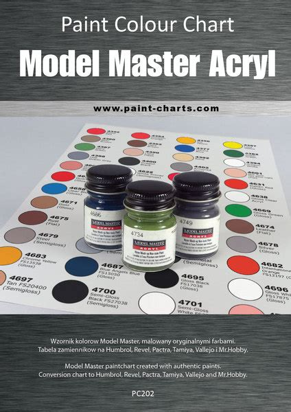 paint colour chart model master acryl 20mm pjb pc202