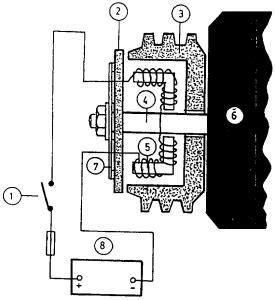 Kopling Magnet Ac Mobil kopling magnet sama kondesor dan filter s s p
