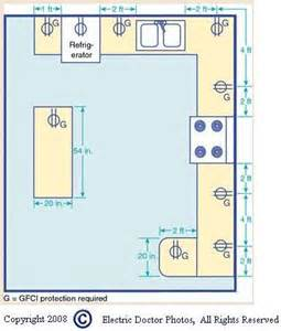 Electrical Regulations For Kitchens by What Is The Maximum Distance Between Electrical Outlets On