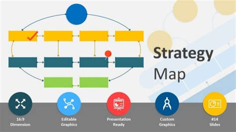 linkedin strategy template strategy map powerpoint template