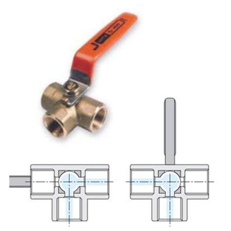 3 way valve bermad