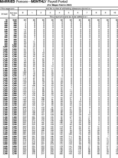 2016 wage bracket tables newhairstylesformen2014 com 2016 wage bracket tables newhairstylesformen2014 com