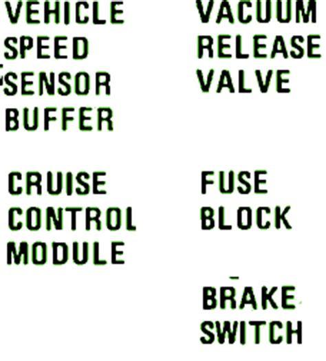 wiring diagram info explanation fuse box chevrolet