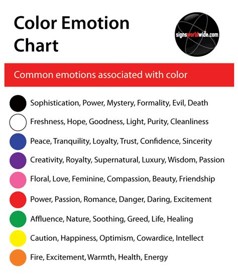 paint colors and emotions color mood chart awesome year in pixels print mood diary