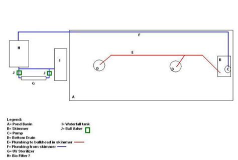 pond plans and diagrams sand filter aquaponics plans sand free engine image for