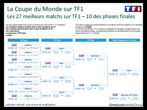 Calendrier Coupe Du Monde 2018 Coupe Du Monde 2014 Droit Au But