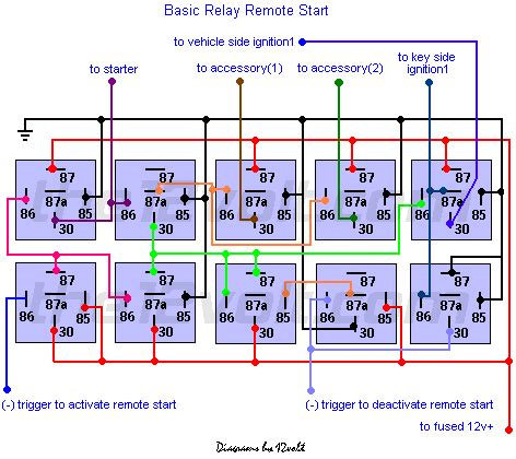 remote start relay diagram basic  relay wiring diagram