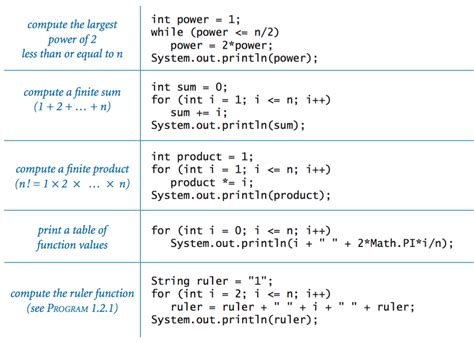 java pattern either x or y java programming cheatsheet