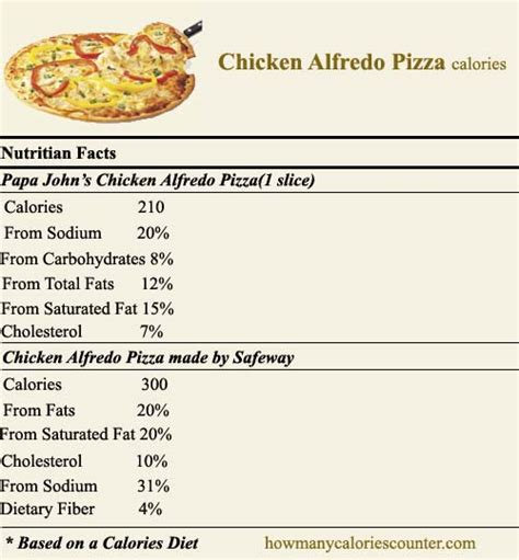 olive garden menu calories how many calories in chicken