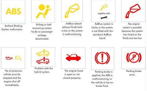 volkswagen dashboard warning lights compass motors