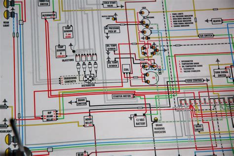 wiring harness install manual wiring diagrams wiring