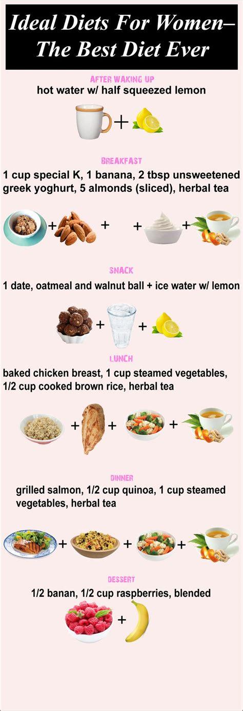 best nutritional diet 17 best ideas about smoothie diet plans on